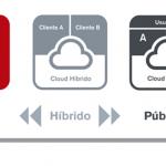 tipos de nube
